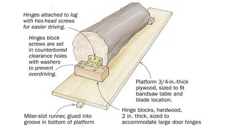 log-milling jig