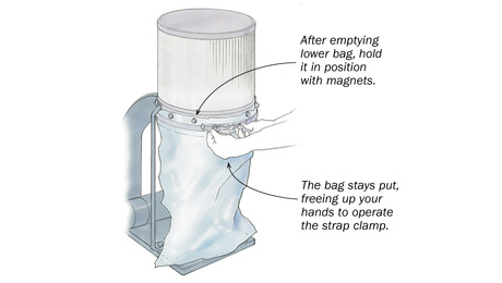 dust-collector bag changes