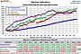 Retail Sales Indicators Image