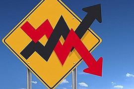 Volatility Quotient