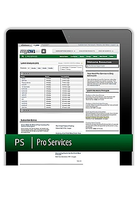 Energy Pro Service