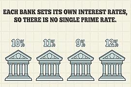 Prime Rate Fund