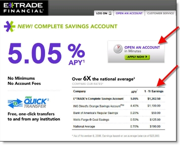 Direct Banking Archives - Page 3 of 4 - Finovate