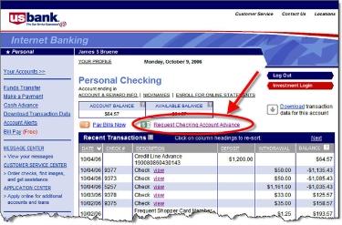U.S. Bancorp Payday Loans