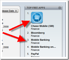 Chase Bank, Mint Top the Charts with New iPhone Apps - Finovate