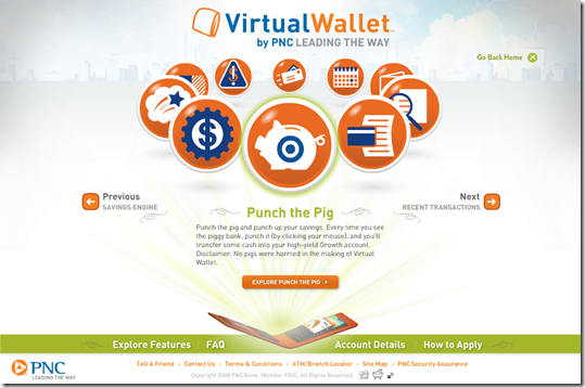 PNC Bank Takes on Mint & Quicken with PNC Virtual Wallet - Finovate