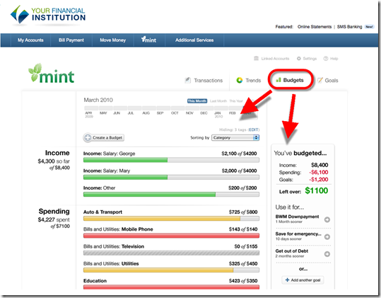 Personal Financial Management Archives - Page 3 of 16 - Finovate