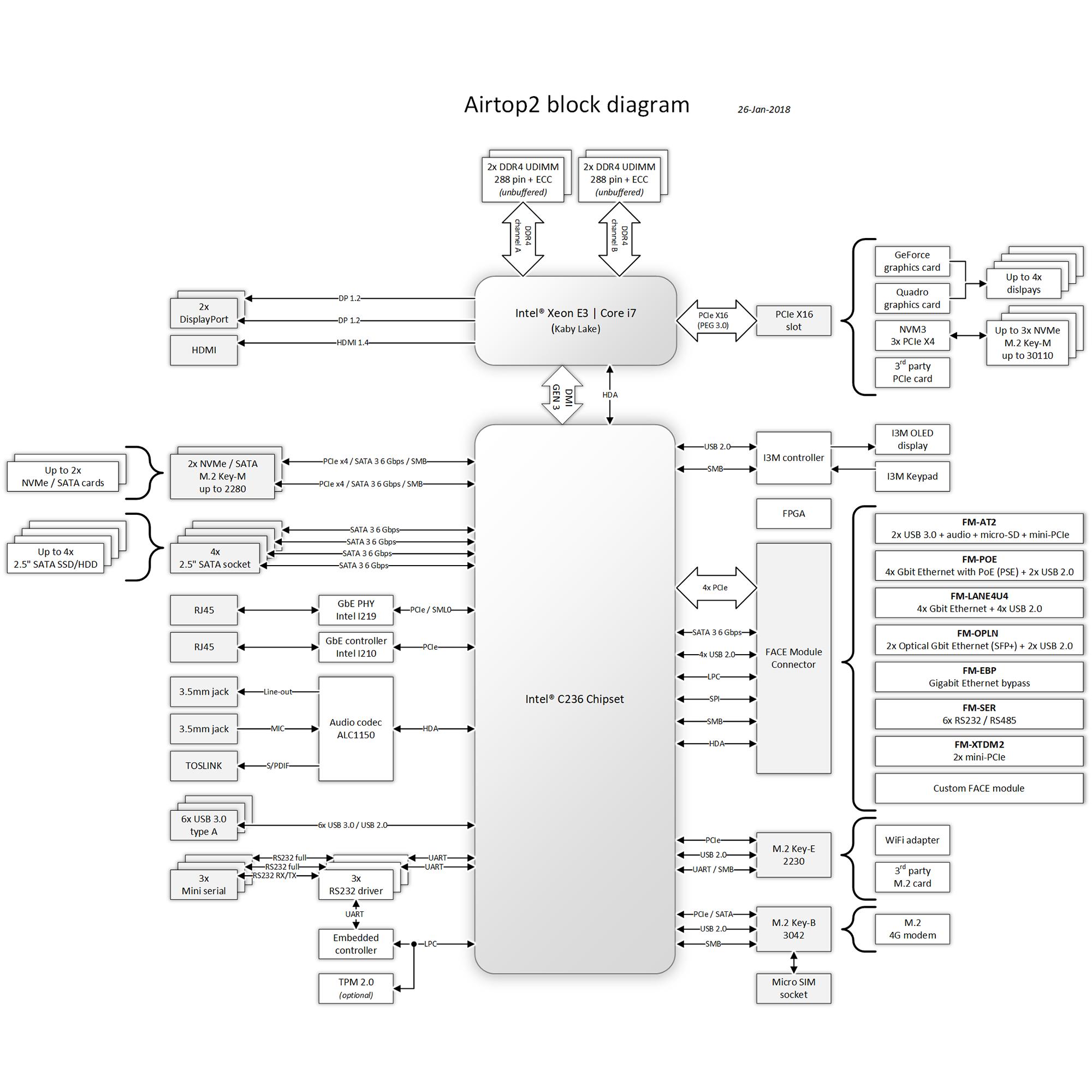 Tolle Kicker Dx 250 1 Schaltplan Galerie - Elektrische Schaltplan ...