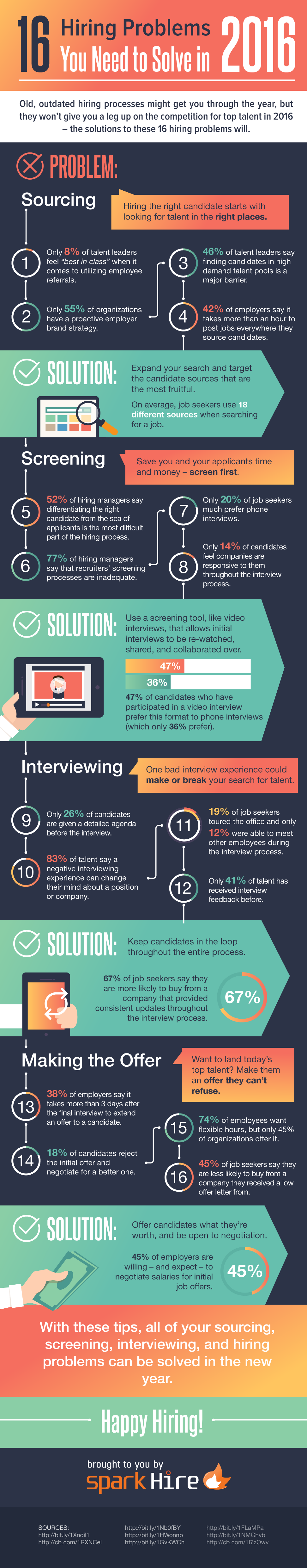Infographic Your 7 Biggest Hiring Problems