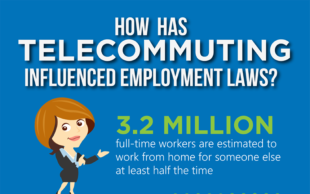 telecommuting legal issues infographic SHORT