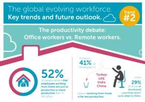 infographics-evolving-workforce-productivity-2014