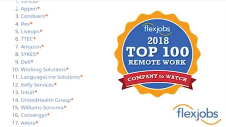 The Top Companies Looking for Work at Home Employees
