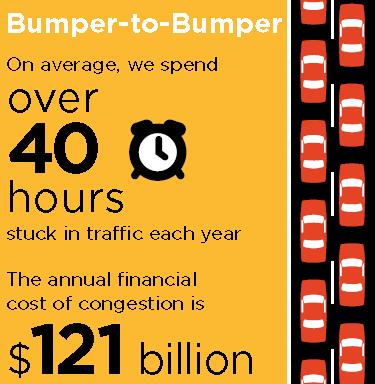 2045 bumper to bumper