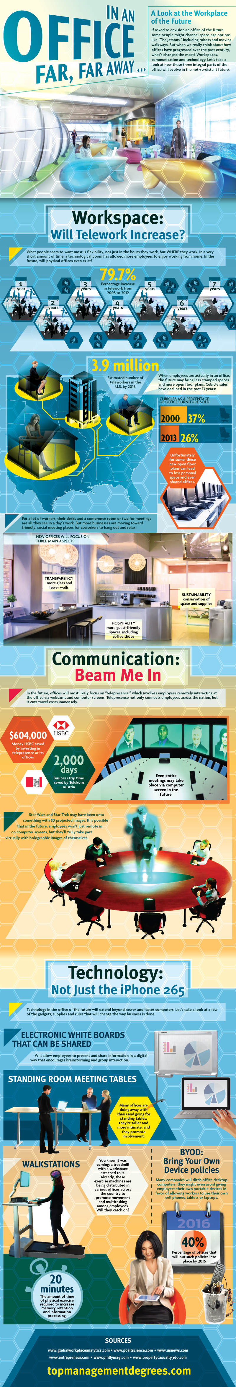 Virtual Offices are the Workplace of the Future full