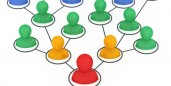 Tackling 4 Challenges of Managing a Virtual Team