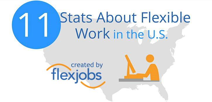 Stats About Flexible Work Header Image