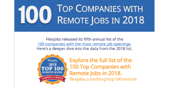 Finding a remote job and the top 100 companies