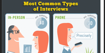 in person interview tips