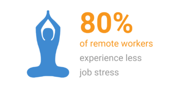 Remote Work Statistics for 2019: Shifting Norms & Expectations 3