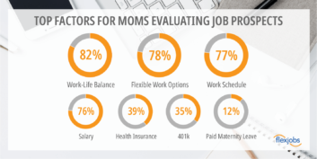 Top Factors for Moms Evaluating Job Prospects