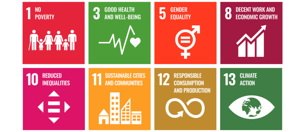 UN's Sustainable Development Goals Initiative & Remote Work 2