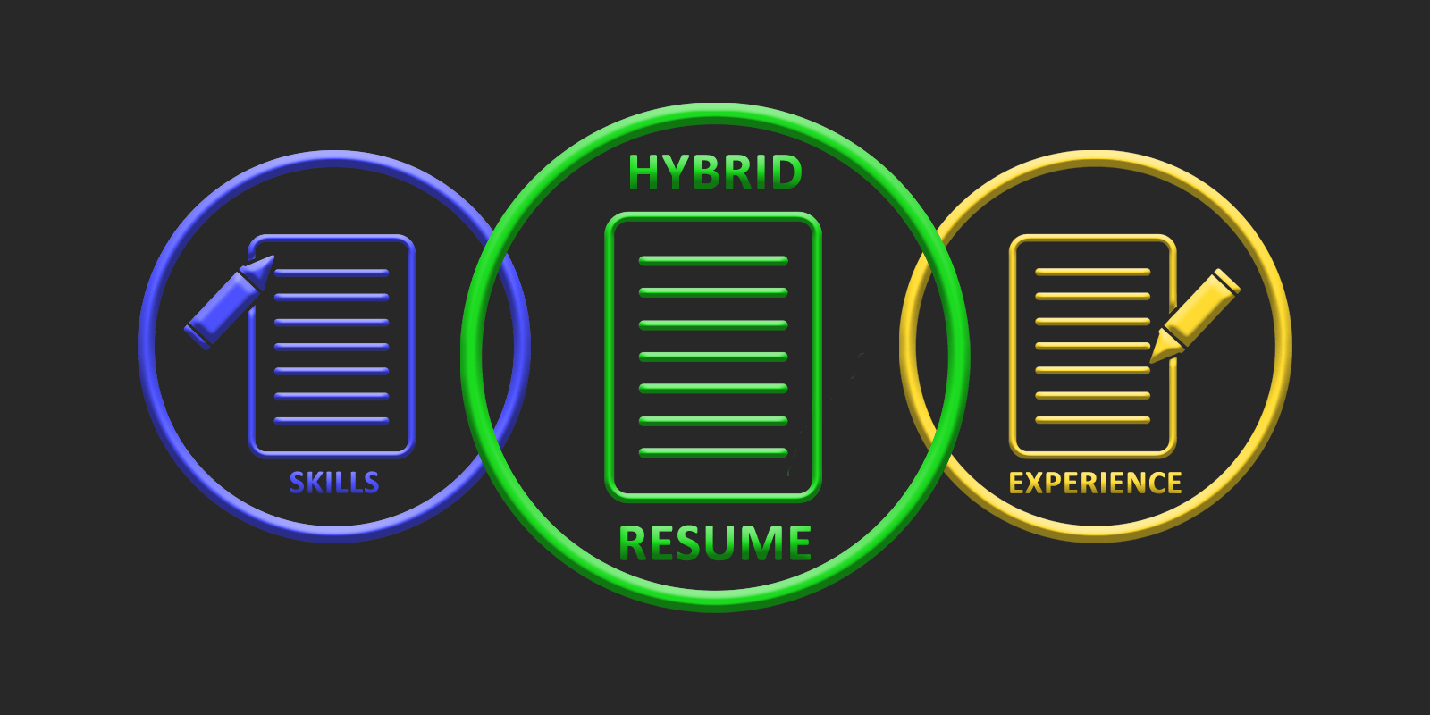 Combination And Hybrid Resume Guide Example Flexjobs
