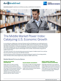 Middle Market Power Index
