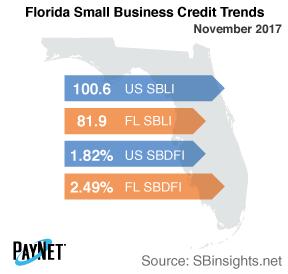 Small Business Nov. 2017