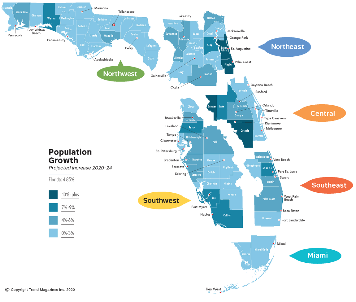 Florida population growth