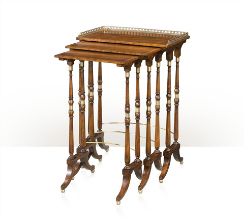 Theodore Alexander - The South Drawing Room Nest of Tables - AL50035