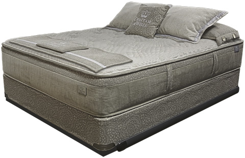 Image of Dorchester Firm Pillow Top Mattress Set