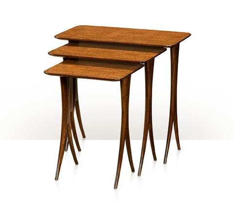 Theodore Alexander - Stride Nesting Tables - KENO5024