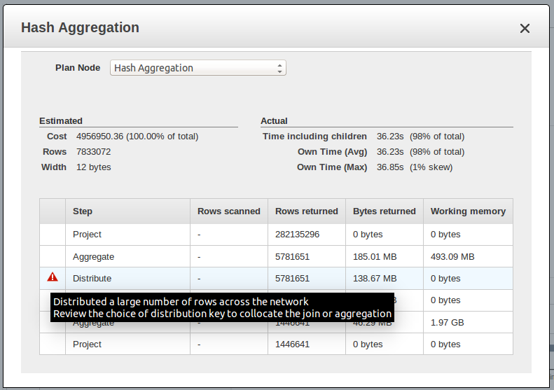 Redshift Hash Aggregation
