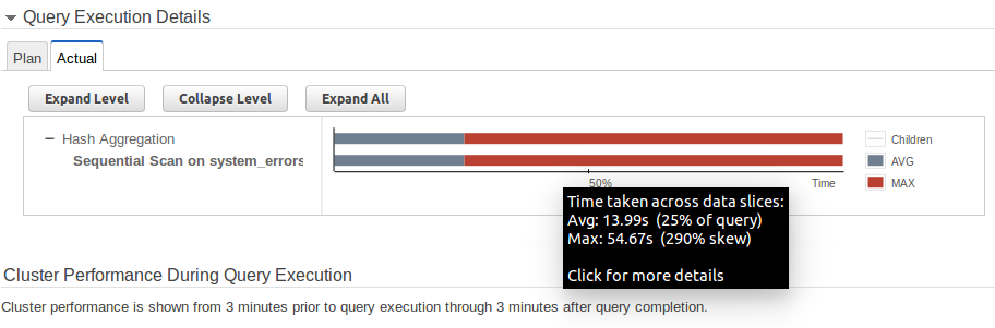 Redshift Query Execution Details 2