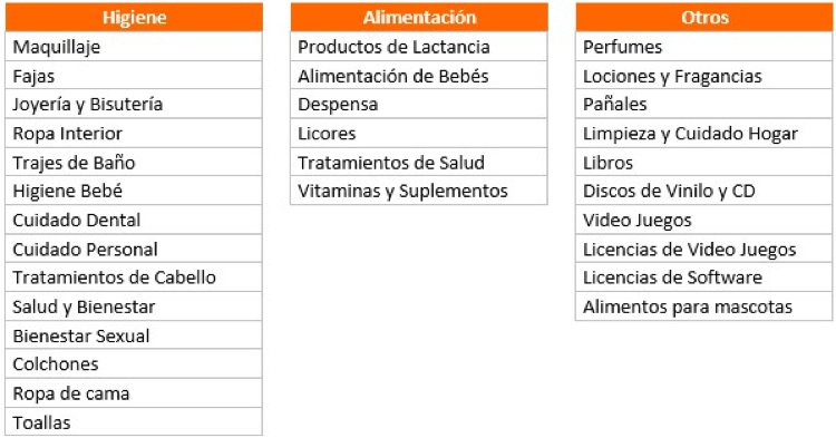 productos-cl