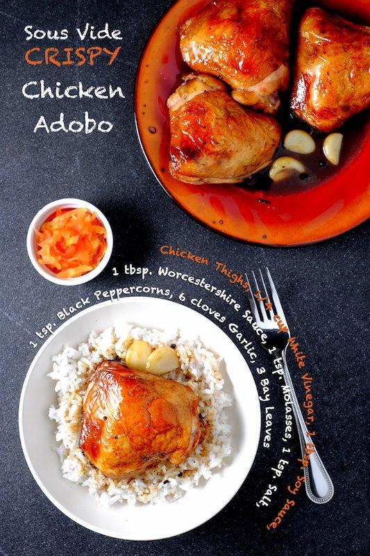 10 Tasty Sous Vide Chicken Recipes