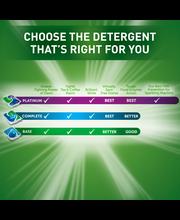 Cascade ActionPacs Dishwasher Detergent, Gain Scent, 60 Count
