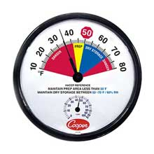 Bi Metals HACCP Dry Storage and Prep Area Wall Thermometer with Humidity Scale