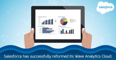Unveiling the Next Wave of Salesforce Analytics Cloud