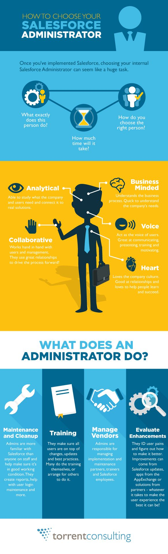 How to Select A Cerified Salesforce Administrator?