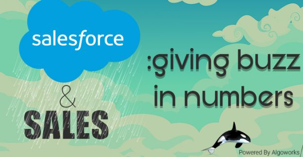 Salesforce Buzz in numbers