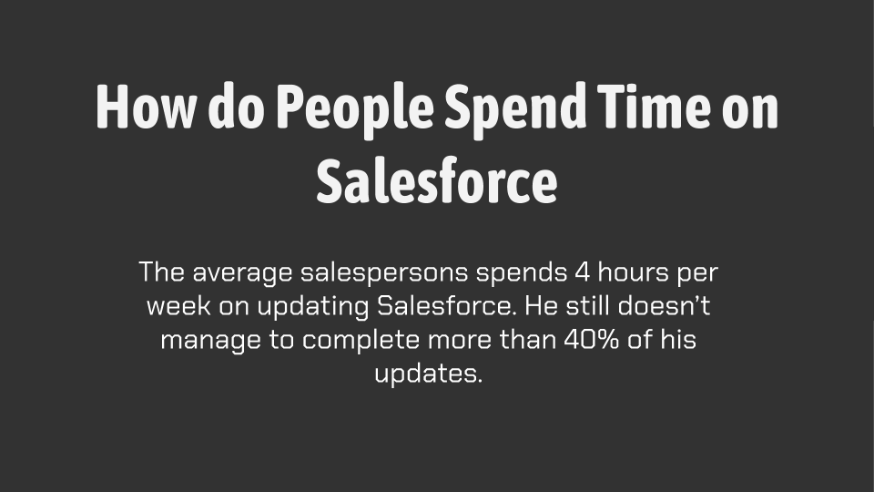 time on salesforce