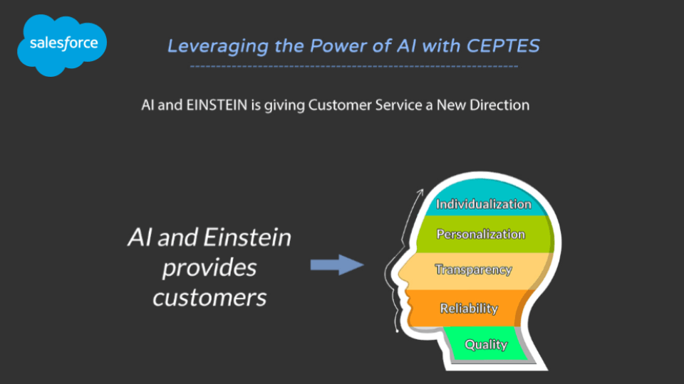 AI and Salesforce Einstein