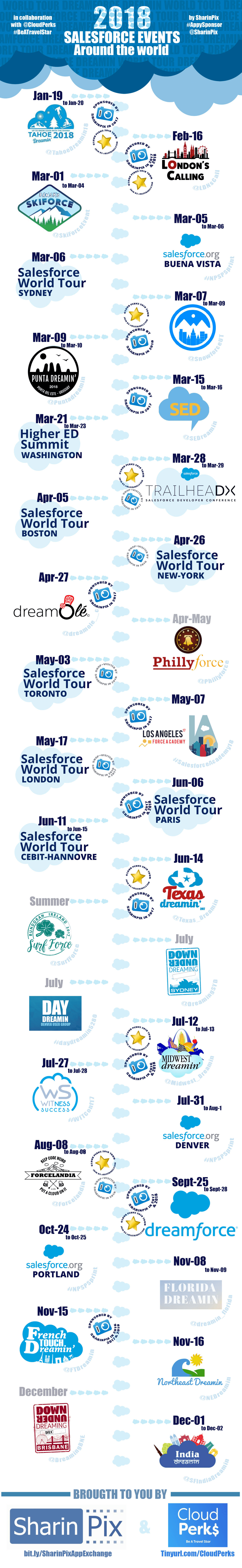 Salesforce Events of 2018   Infographic