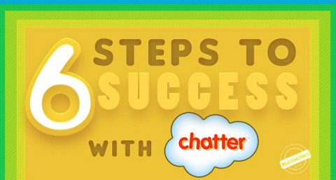 Six Steps To Success With Salesforce Chatter
