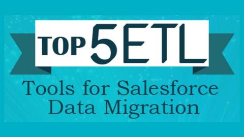 Salesforce Infographic | ETL Tools – Tags – Forcetalks