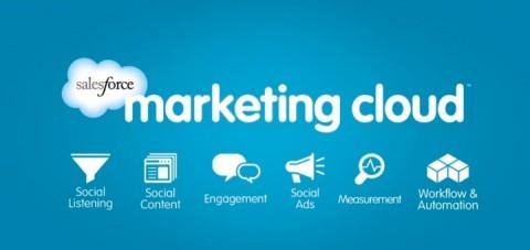 Salesforce Marketing Cloud