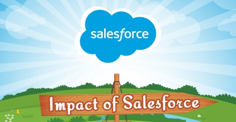 Impact of Salesforce