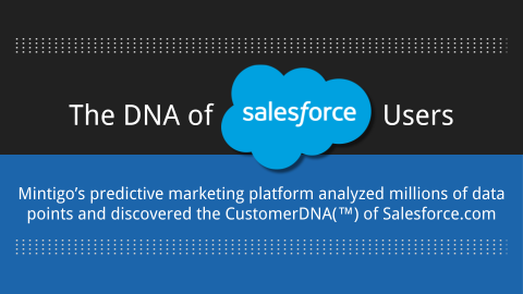 Here's What Makes Up Salesforce's Customer Base