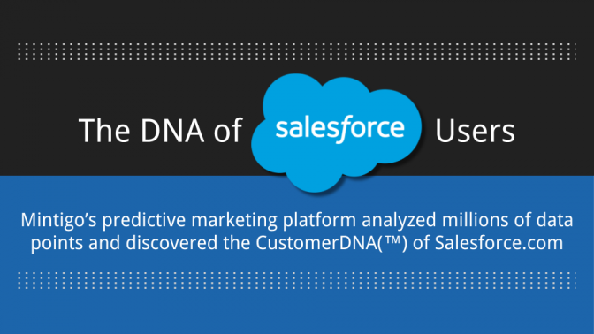 Salesforce Customer Base Research